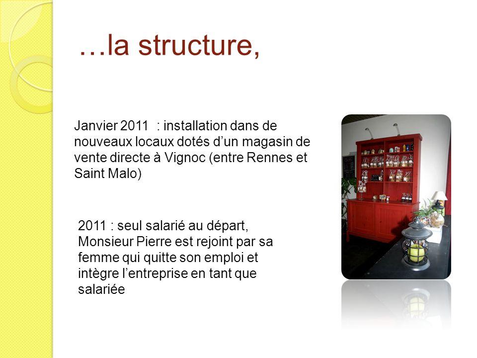 Janvier 2011 : installation dans de nouveaux locaux dotés dun magasin de vente directe à Vignoc (entre Rennes et Saint Malo) …la structure, 2011 : seu