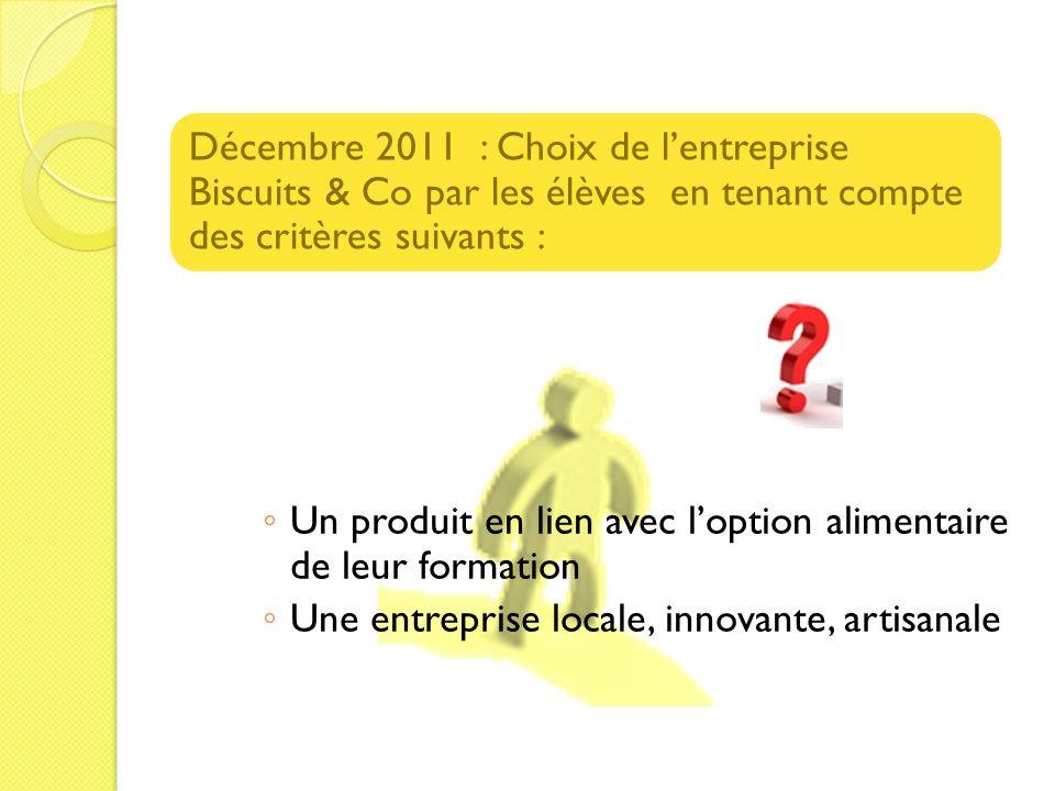 Décembre 2011 : Choix de lentreprise Biscuits & Co par les élèves en tenant compte des critères suivants : Un produit en lien avec loption alimentaire