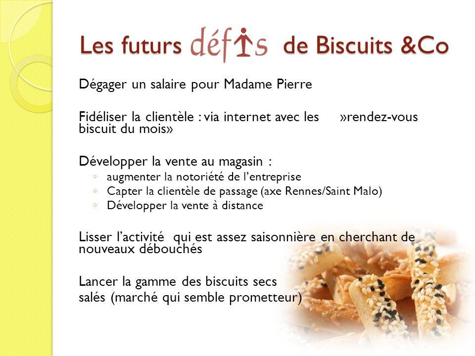 Les futurs de Biscuits &Co Dégager un salaire pour Madame Pierre Fidéliser la clientèle : via internet avec les »rendez-vous biscuit du mois» Développ