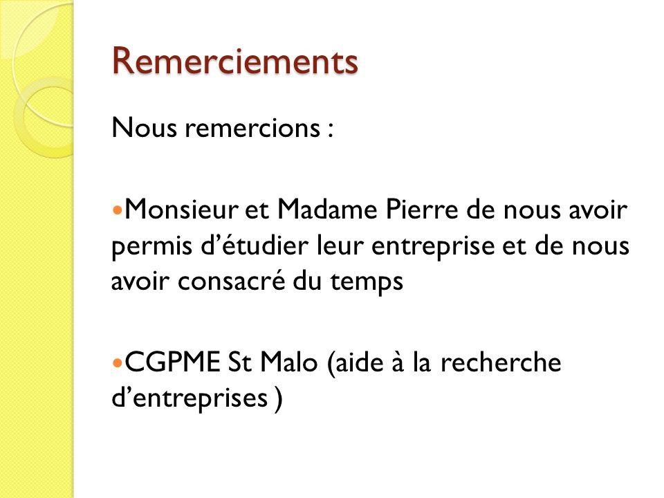 Remerciements Nous remercions : Monsieur et Madame Pierre de nous avoir permis détudier leur entreprise et de nous avoir consacré du temps CGPME St Ma