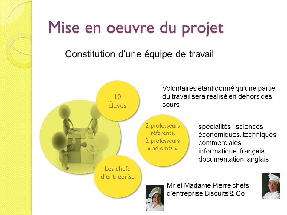 Mise en oeuvre du projet Constitution dune équipe de travail Les chefs dentreprise 10 Élèves 2 professeurs référents, 2 professeurs « adjoints » 2 pro