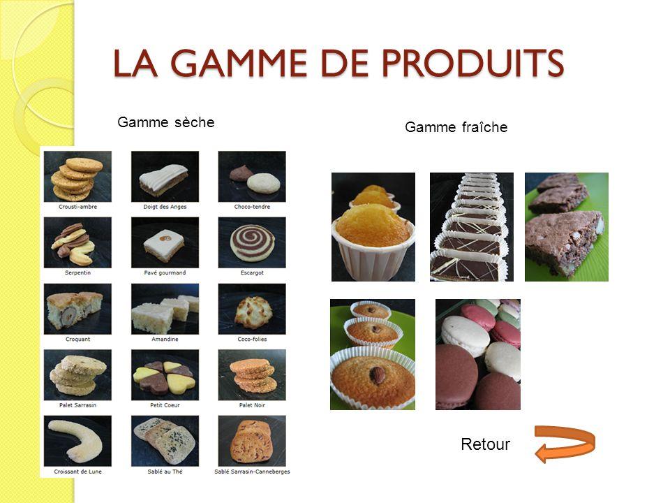 LA GAMME DE PRODUITS Retour Gamme sèche Gamme fraîche