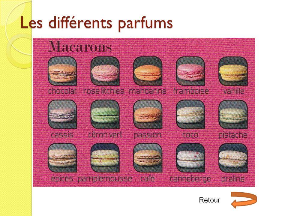 Les différents parfums Retour