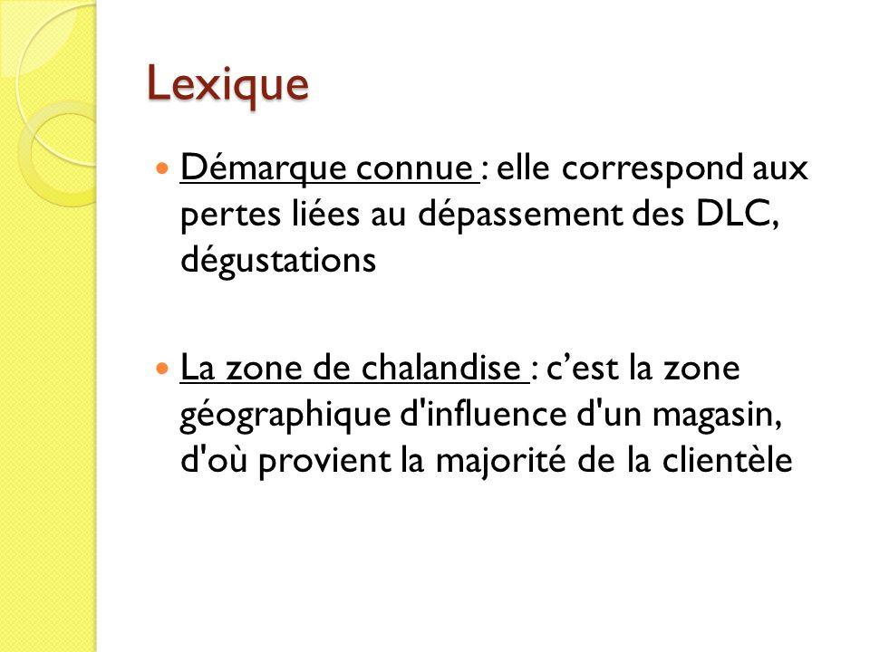 Lexique Démarque connue : elle correspond aux pertes liées au dépassement des DLC, dégustations La zone de chalandise : cest la zone géographique d'in