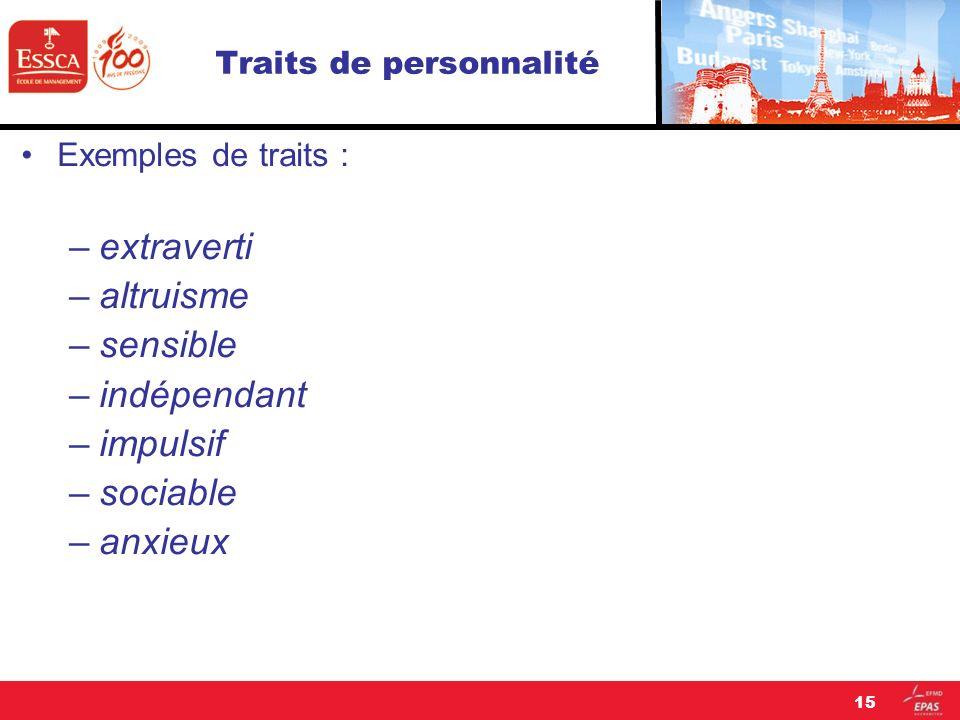 Traits de personnalité Exemples de traits : –extraverti –altruisme –sensible –indépendant –impulsif –sociable –anxieux 15