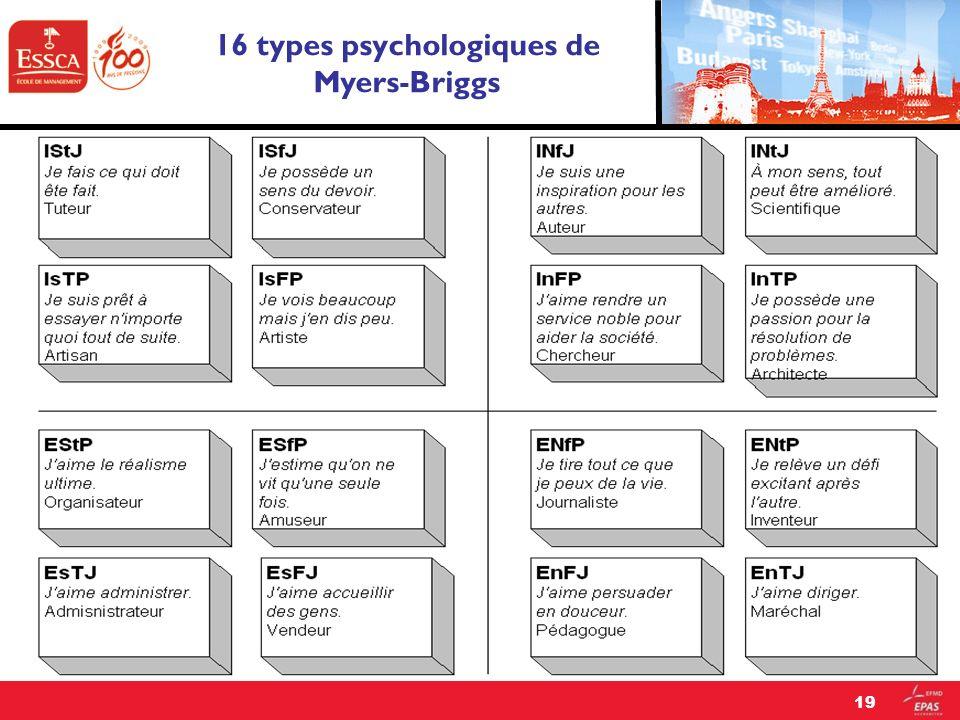 16 types psychologiques de Myers-Briggs 19