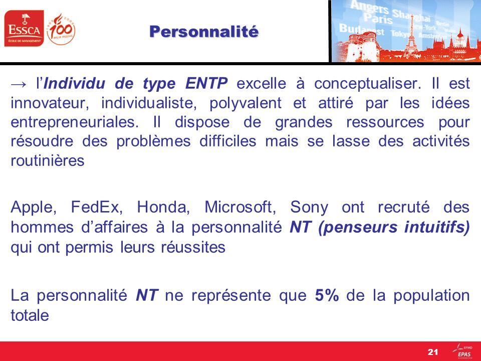 lIndividu de type ENTP excelle à conceptualiser. Il est innovateur, individualiste, polyvalent et attiré par les idées entrepreneuriales. Il dispose d