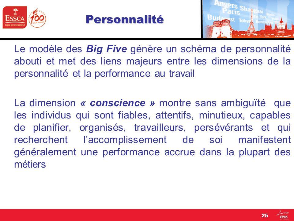 Personnalité Le modèle des Big Five génère un schéma de personnalité abouti et met des liens majeurs entre les dimensions de la personnalité et la per