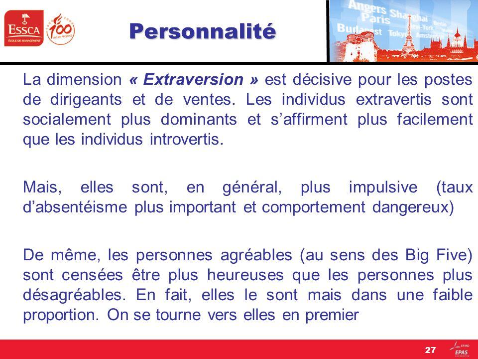 Personnalité La dimension « Extraversion » est décisive pour les postes de dirigeants et de ventes. Les individus extravertis sont socialement plus do