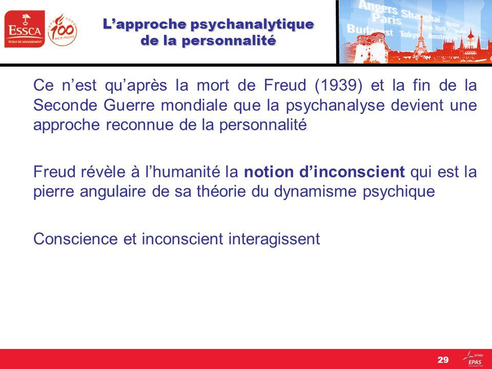 Lapproche psychanalytique de la personnalité Ce nest quaprès la mort de Freud (1939) et la fin de la Seconde Guerre mondiale que la psychanalyse devie