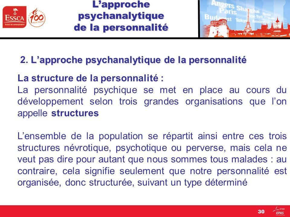 Lapproche psychanalytique de la personnalité Lapproche psychanalytique de la personnalité 2. Lapproche psychanalytique de la personnalité La structure