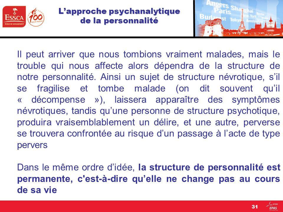 Lapproche psychanalytique de la personnalité Il peut arriver que nous tombions vraiment malades, mais le trouble qui nous affecte alors dépendra de la