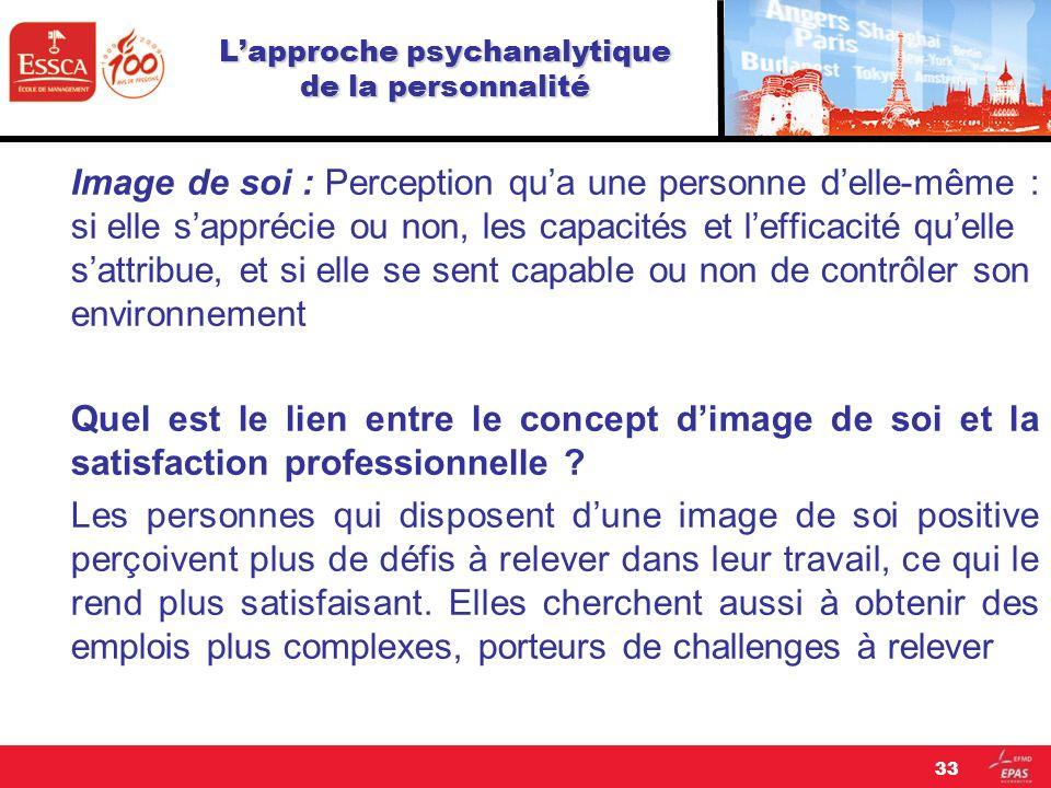 Lapproche psychanalytique de la personnalité Image de soi : Perception qua une personne delle-même : si elle sapprécie ou non, les capacités et leffic
