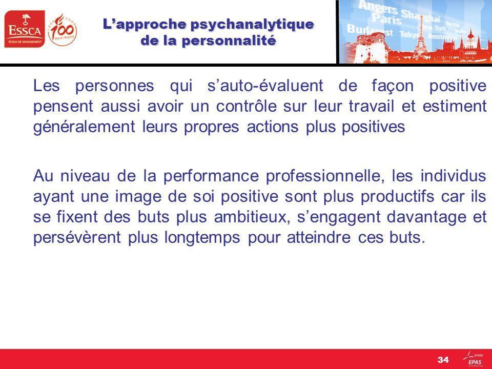 Lapproche psychanalytique de la personnalité Les personnes qui sauto-évaluent de façon positive pensent aussi avoir un contrôle sur leur travail et es