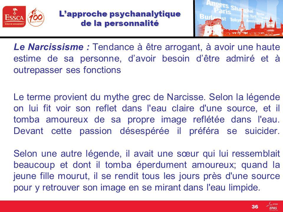Lapproche psychanalytique de la personnalité Le Narcissisme : Tendance à être arrogant, à avoir une haute estime de sa personne, davoir besoin dêtre a