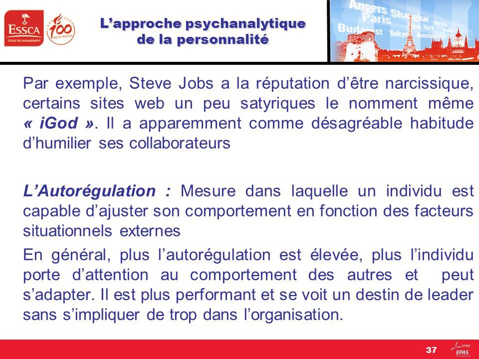 Lapproche psychanalytique de la personnalité Par exemple, Steve Jobs a la réputation dêtre narcissique, certains sites web un peu satyriques le nommen