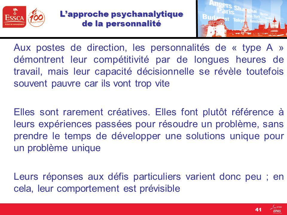 Lapproche psychanalytique de la personnalité Aux postes de direction, les personnalités de « type A » démontrent leur compétitivité par de longues heu