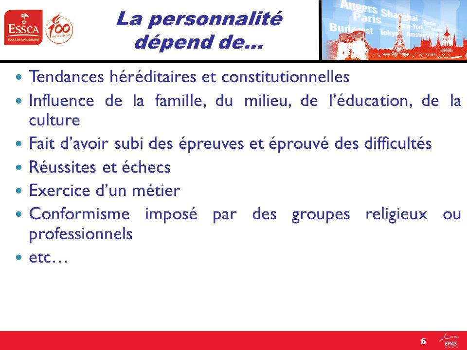 La personnalité dépend de… Tendances héréditaires et constitutionnelles Influence de la famille, du milieu, de léducation, de la culture Fait davoir s