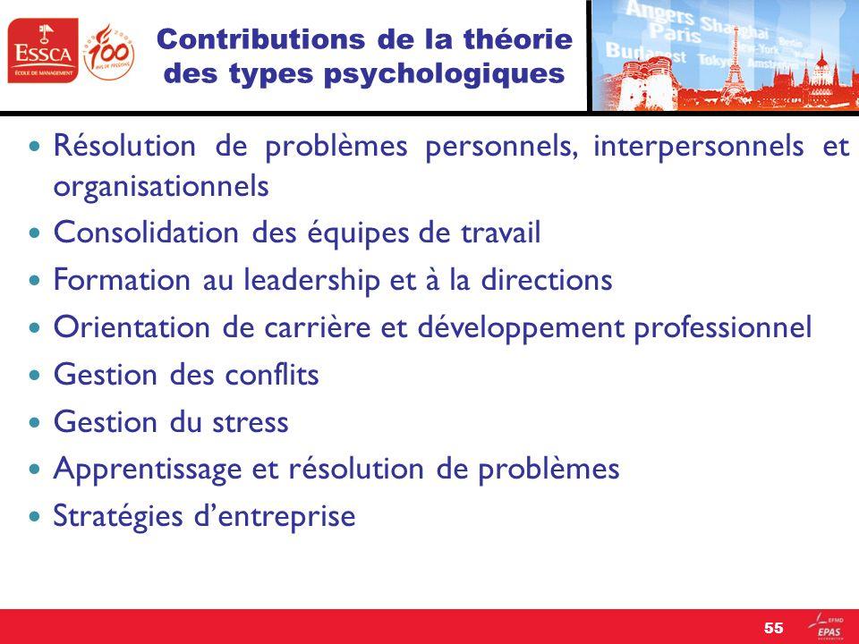 Contributions de la théorie des types psychologiques Résolution de problèmes personnels, interpersonnels et organisationnels Consolidation des équipes