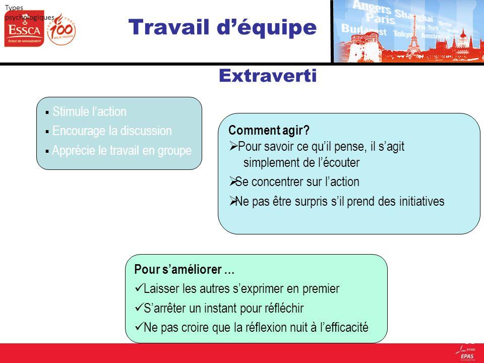 Travail déquipe Extraverti 56 Stimule laction Encourage la discussion Apprécie le travail en groupe Comment agir? Pour savoir ce quil pense, il sagit