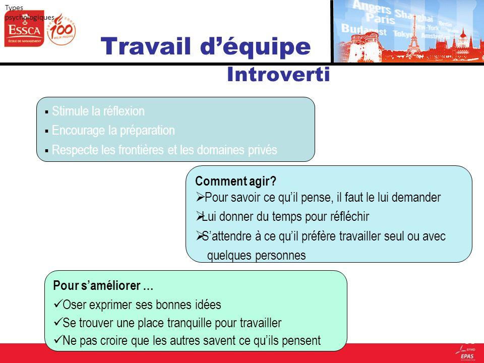 Travail déquipe Introverti 56 Stimule la réflexion Encourage la préparation Respecte les frontières et les domaines privés Comment agir? Pour savoir c