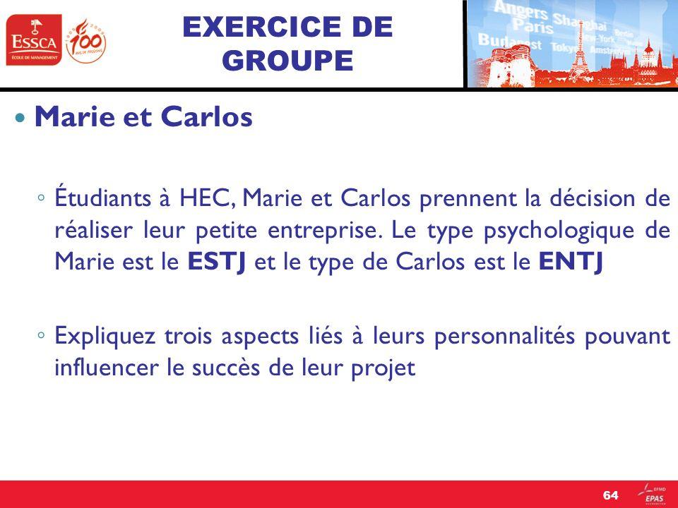 EXERCICE DE GROUPE Marie et Carlos Étudiants à HEC, Marie et Carlos prennent la décision de réaliser leur petite entreprise. Le type psychologique de
