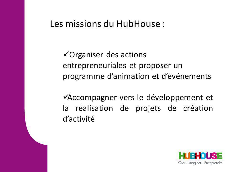 Les missions du HubHouse : Organiser des actions entrepreneuriales et proposer un programme danimation et dévénements Accompagner vers le développement et la réalisation de projets de création dactivité