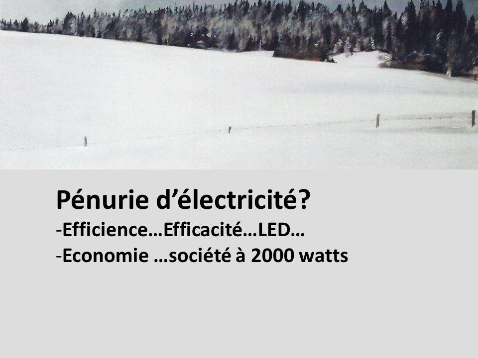 Pénurie délectricité -Efficience…Efficacité…LED… -Economie …société à 2000 watts
