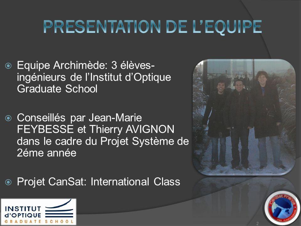 Equipe Archimède: 3 élèves- ingénieurs de lInstitut dOptique Graduate School Conseillés par Jean-Marie FEYBESSE et Thierry AVIGNON dans le cadre du Pr