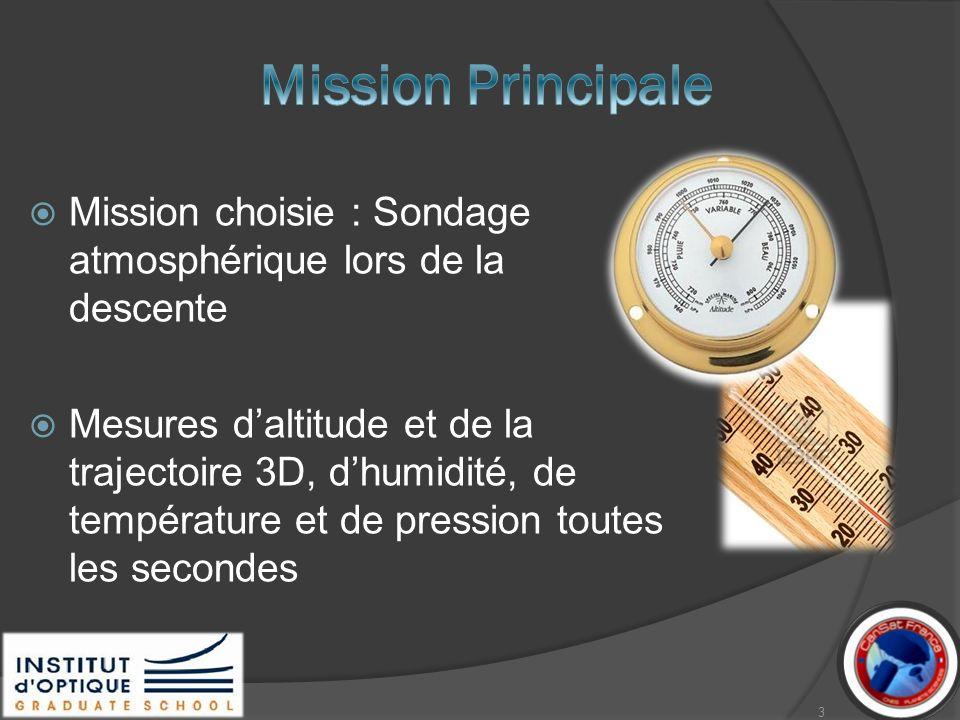 Mission choisie : Sondage atmosphérique lors de la descente Mesures daltitude et de la trajectoire 3D, dhumidité, de température et de pression toutes