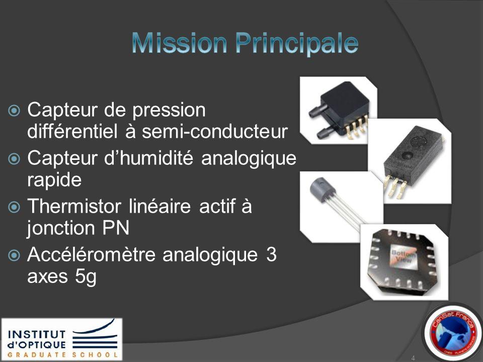 Capteur de pression différentiel à semi-conducteur Capteur dhumidité analogique rapide Thermistor linéaire actif à jonction PN Accéléromètre analogiqu