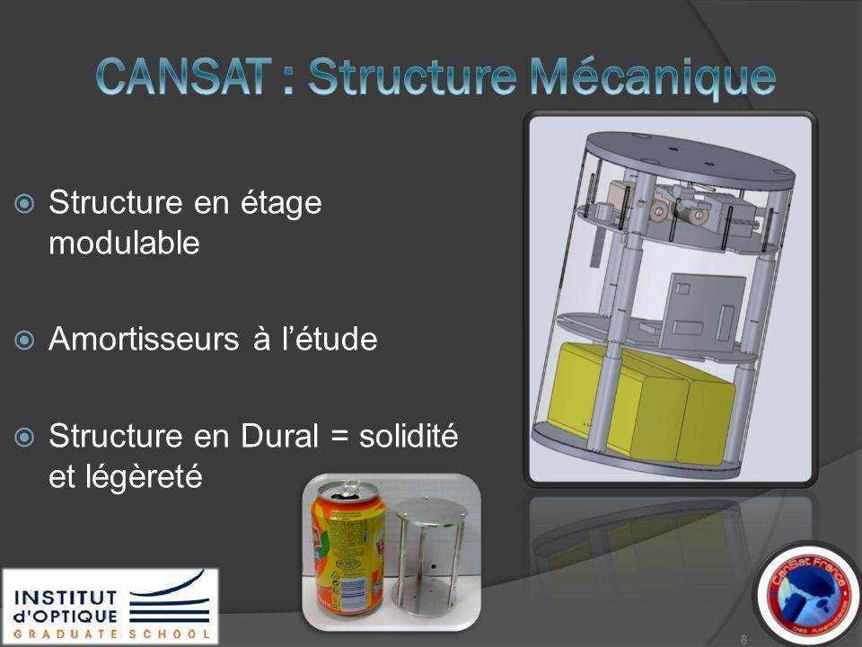 Alimentation du CanSat : 2 batteries rechargeables (Nickel- hydrure métallique) Transmission : module type XBEE Pro OEM RF fonctionnant à 2400 MHz, puissance HF de sortie 10 dBm (conforme à la directive Européenne RTTE EN300-220 / EN301-489) 9