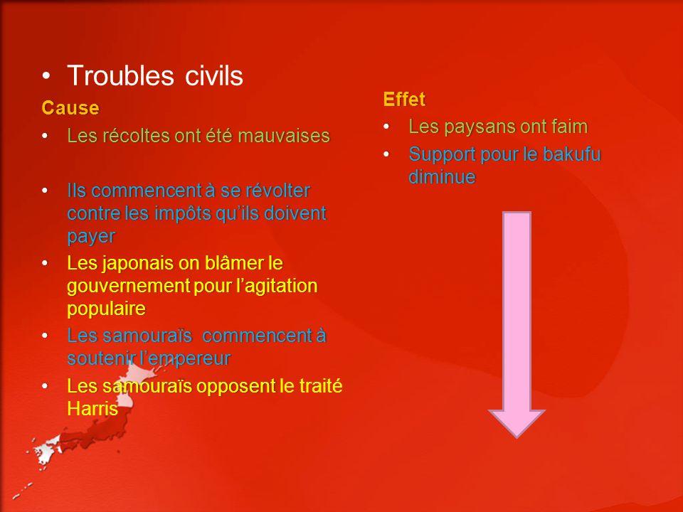 Troubles civilsCause Les récoltes ont été mauvaisesLes récoltes ont été mauvaises Ils commencent à se révolter contre les impôts quils doivent payerIls commencent à se révolter contre les impôts quils doivent payer Les japonais on blâmer le gouvernement pour lagitation populaireLes japonais on blâmer le gouvernement pour lagitation populaire Les samouraïs commencent à soutenir lempereurLes samouraïs commencent à soutenir lempereur Les samouraïs opposent Les samouraïs opposent le traité Harris Effet Les paysans ont faimLes paysans ont faim Support pour le bakufu diminueSupport pour le bakufu diminue