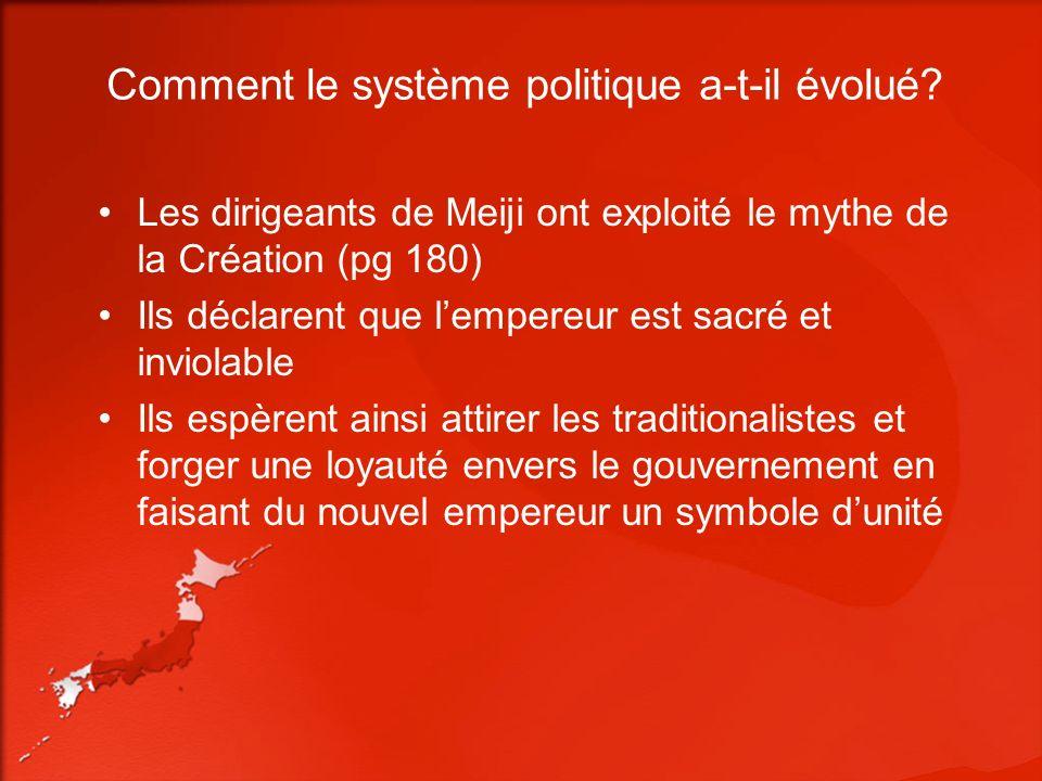 Comment le système politique a-t-il évolué.