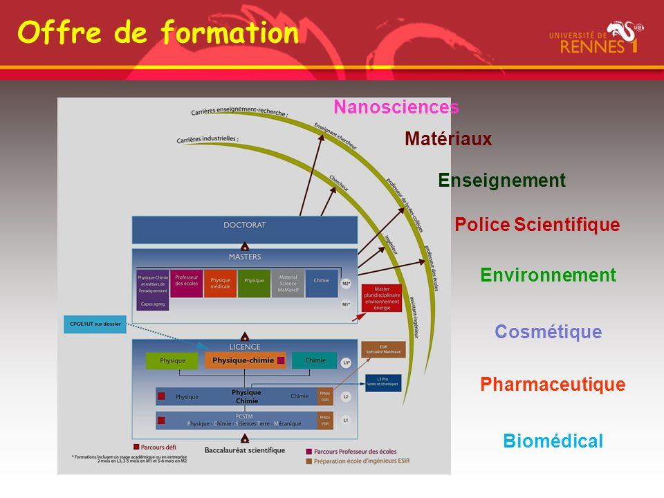 Offre de formation Pharmaceutique Matériaux Environnement Cosmétique Biomédical Nanosciences Enseignement Police Scientifique Pharmaceutique Matériaux Environnement Cosmétique Biomédical Nanosciences Enseignement Police Scientifique