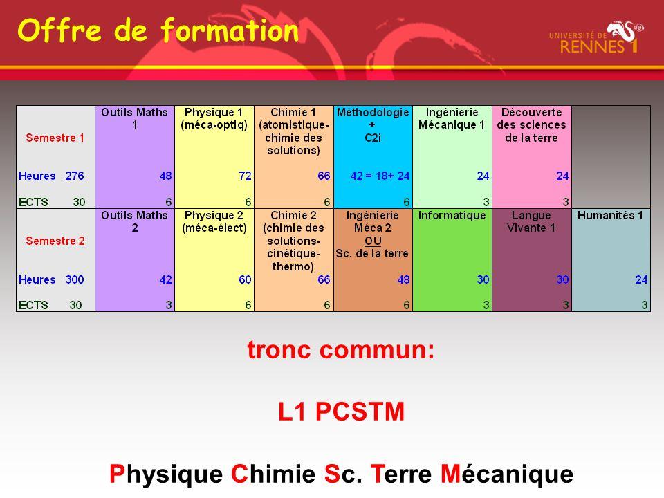 Offre de formation tronc commun: L1 PCSTM Physique Chimie Sc. Terre Mécanique