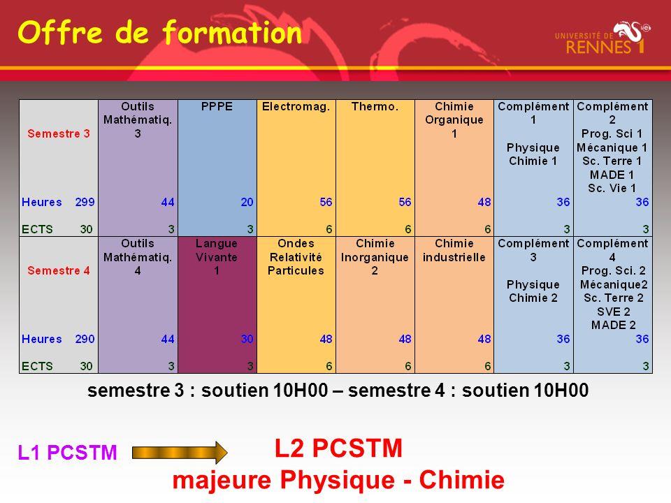 Offre de formation semestre 3 : soutien 10H00 – semestre 4 : soutien 10H00 L1 PCSTM L2 PCSTM majeure Physique - Chimie