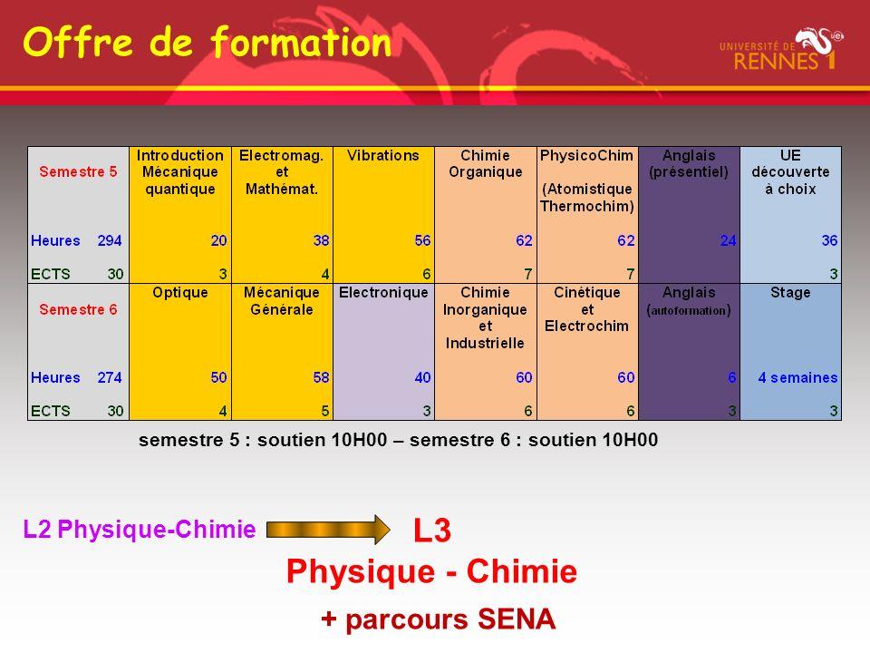 Offre de formation L2 Physique-Chimie semestre 5 : soutien 10H00 – semestre 6 : soutien 10H00 L3 Physique - Chimie + parcours SENA