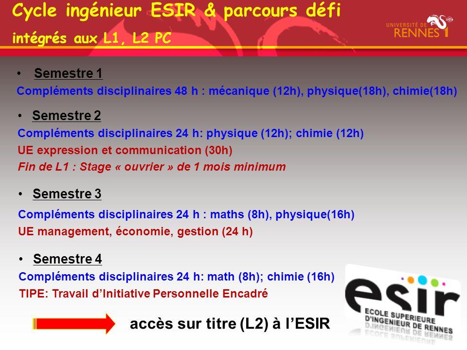 Cycle ingénieur ESIR & parcours défi intégrés aux L1, L2 PC Semestre 1 Compléments disciplinaires 48 h : mécanique (12h), physique(18h), chimie(18h) Semestre 2 Compléments disciplinaires 24 h: physique (12h); chimie (12h) UE expression et communication (30h) Fin de L1 : Stage « ouvrier » de 1 mois minimum Semestre 3 Compléments disciplinaires 24 h : maths (8h), physique(16h) UE management, économie, gestion (24 h) Semestre 4 Compléments disciplinaires 24 h: math (8h); chimie (16h) TIPE: Travail dInitiative Personnelle Encadré accès sur titre (L2) à lESIR