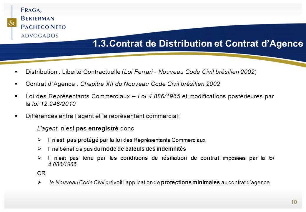 10 1.3.Contrat de Distribution et Contrat dAgence Distribution : Liberté Contractuelle (Loi Ferrari - Nouveau Code Civil brésilien 2002) Contrat d´Age