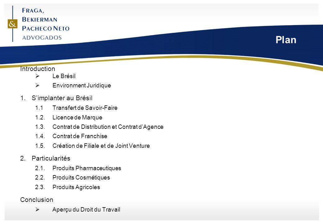 Plan Introduction Le Brésil Environment Juridique 1.Simplanter au Brésil 1.1Transfert de Savoir-Faire 1.2.Licence de Marque 1.3.Contrat de Distributio