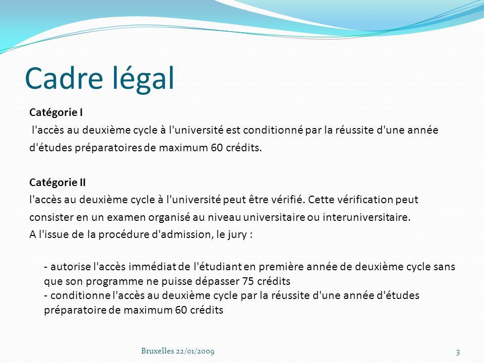 Cadre légal Bruxelles 22/01/2009 Catégorie III l accès au deuxième cycle à l université peut être conditionné par un ou plusieurs enseignements supplémentaires, sans que le programme de la première année d études de deuxième cycle ne puisse dépasser 75 crédits.