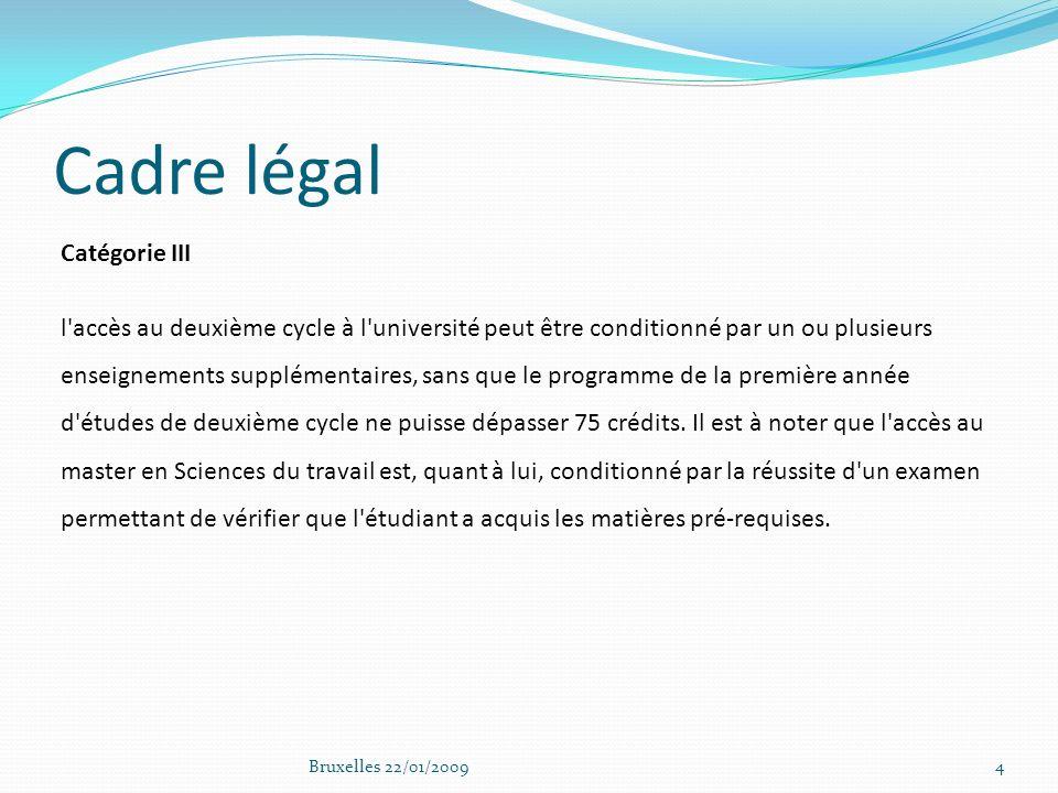 Bruxelles 22/01/2009 France MASTER dossier et/ou entretiennombre limité de places et/ou concours LICENCE PRO 5