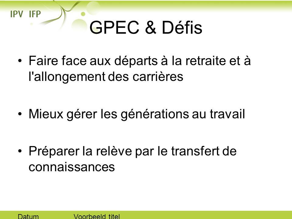 GPEC & Défis Faire face aux départs à la retraite et à l'allongement des carrières Mieux gérer les générations au travail Préparer la relève par le tr