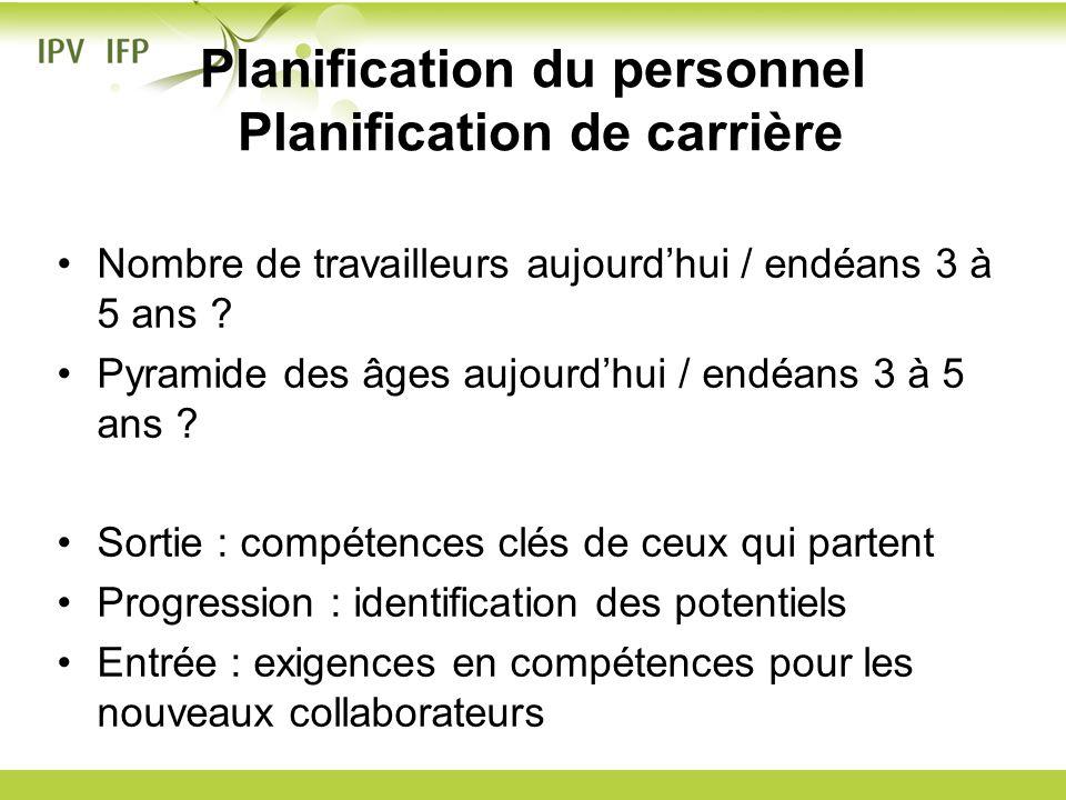 Planification du personnel Planification de carrière Nombre de travailleurs aujourdhui / endéans 3 à 5 ans ? Pyramide des âges aujourdhui / endéans 3