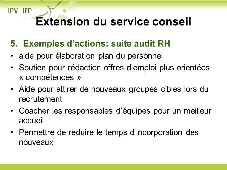 Extension du service conseil 5.Exemples dactions: suite audit RH aide pour élaboration plan du personnel Soutien pour rédaction offres demploi plus or