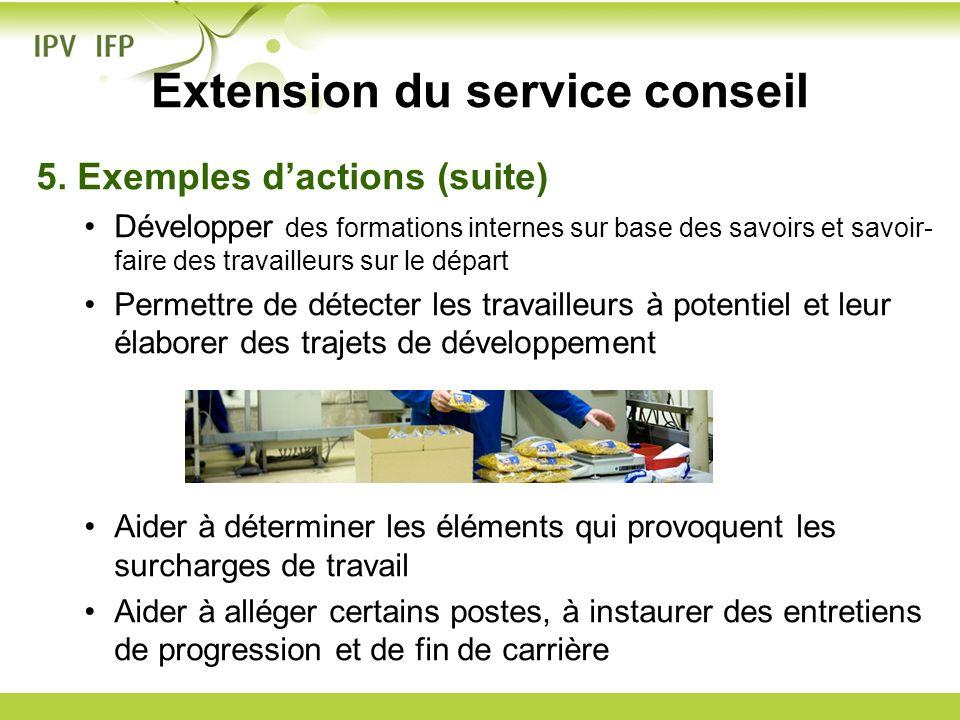 Extension du service conseil 5. Exemples dactions (suite) Développer des formations internes sur base des savoirs et savoir- faire des travailleurs su