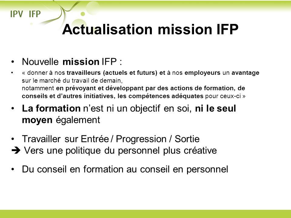 Nouvelle mission IFP : « donner à nos travailleurs (actuels et futurs) et à nos employeurs un avantage sur le marché du travail de demain, notamment e