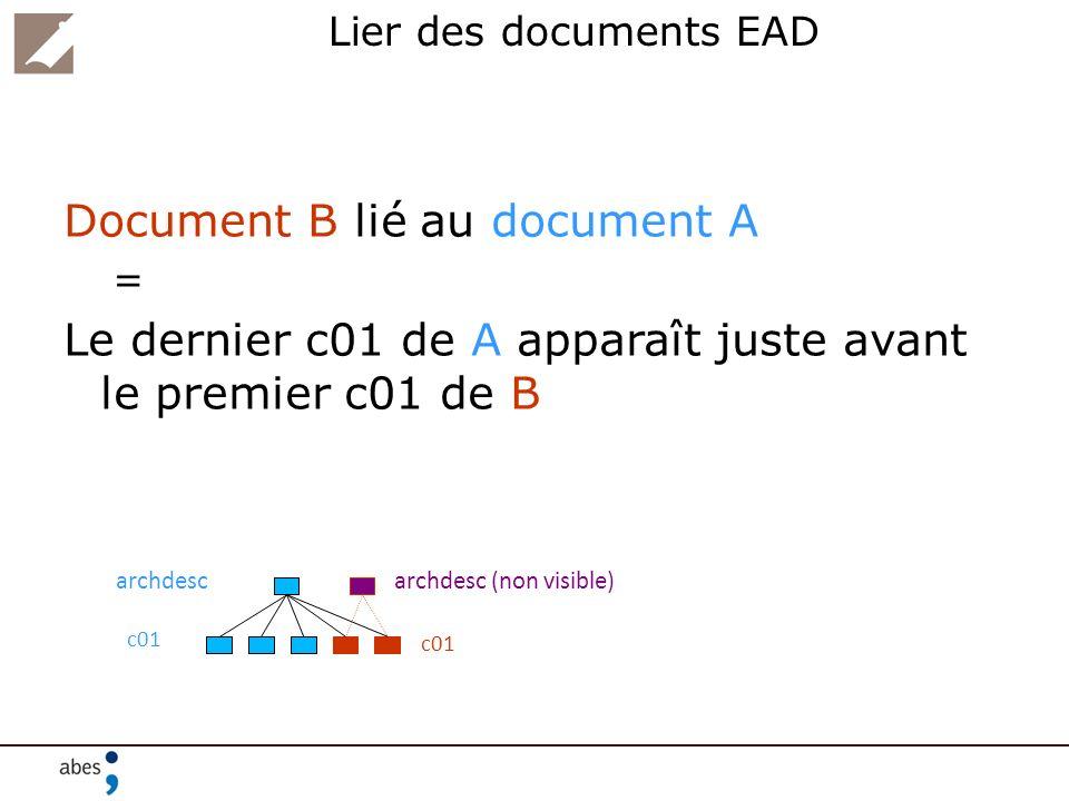 Lier des documents EAD Document B lié au document A = Le dernier c01 de A apparaît juste avant le premier c01 de B archdesc c01 archdesc (non visible)
