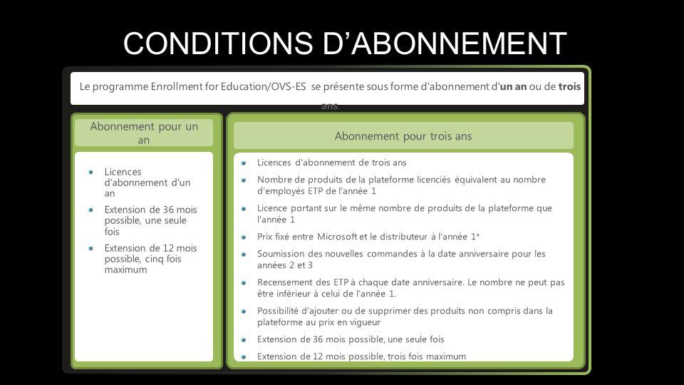 CONDITIONS DABONNEMENT Abonnement pour un an Licences d'abonnement d'un an Extension de 36 mois possible, une seule fois Extension de 12 mois possible